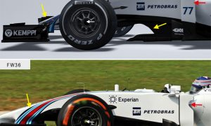 Tech focus: Williams FW37