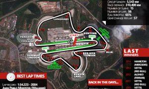 Malaysian Grand Prix preview