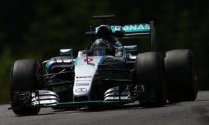 Rosberg tops final day as Ricciardo causes red flag