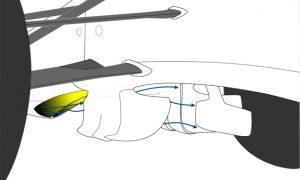 Technical analysis: Silverstone