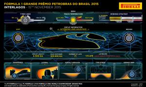 Chris Medland's Brazilian Grand Prix preview
