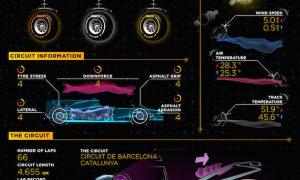 Chris Medland's 2016 Spanish Grand Prix preview