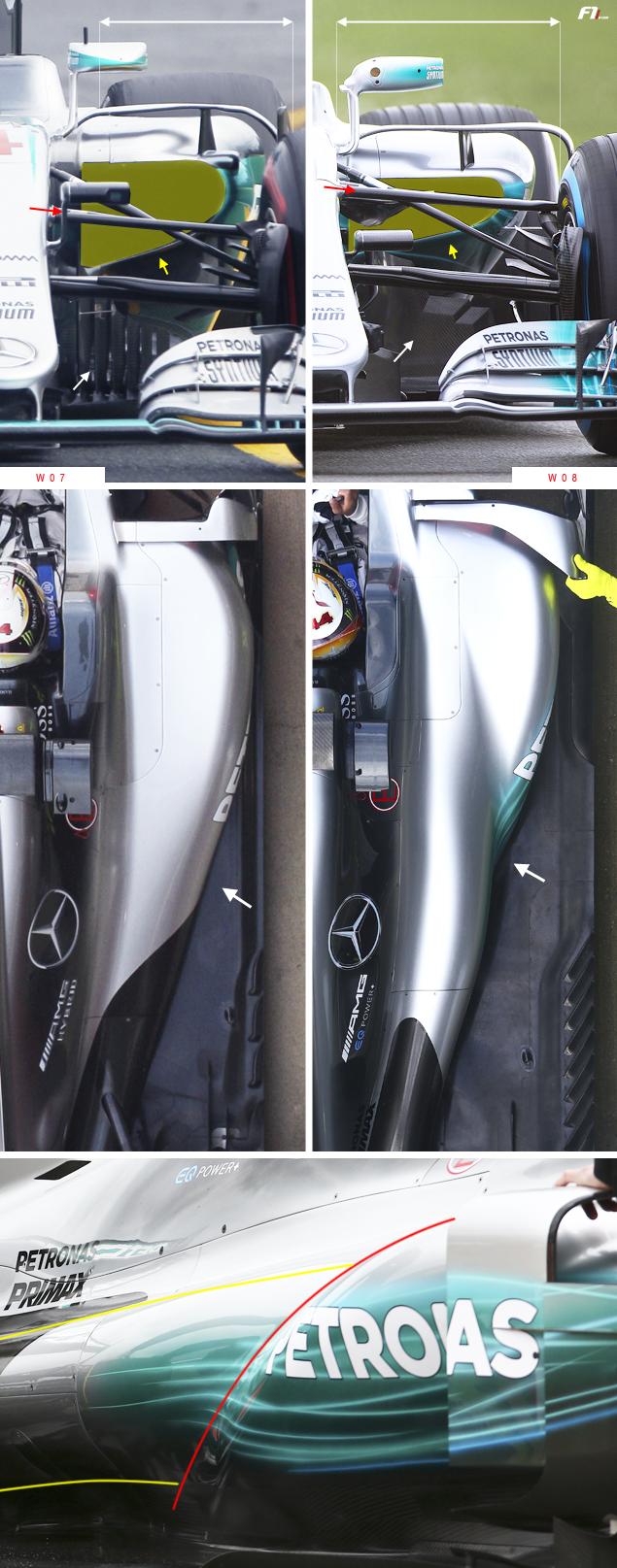 Tech F1i: A closer look at the Mercedes W08
